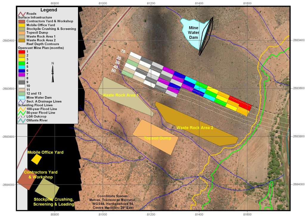 Mining Layout Plan